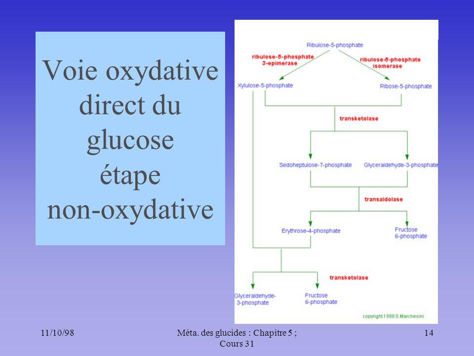 11/10/9814Méta. des glucides : Chapitre 5 ; Cours 31 Voie oxydative direct du glucose étape non-oxydative