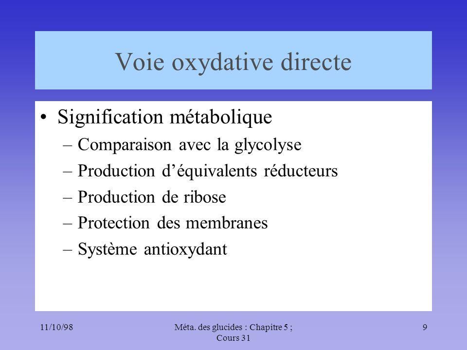 11/10/989Méta. des glucides : Chapitre 5 ; Cours 31 Voie oxydative directe Signification métabolique –Comparaison avec la glycolyse –Production déquiv
