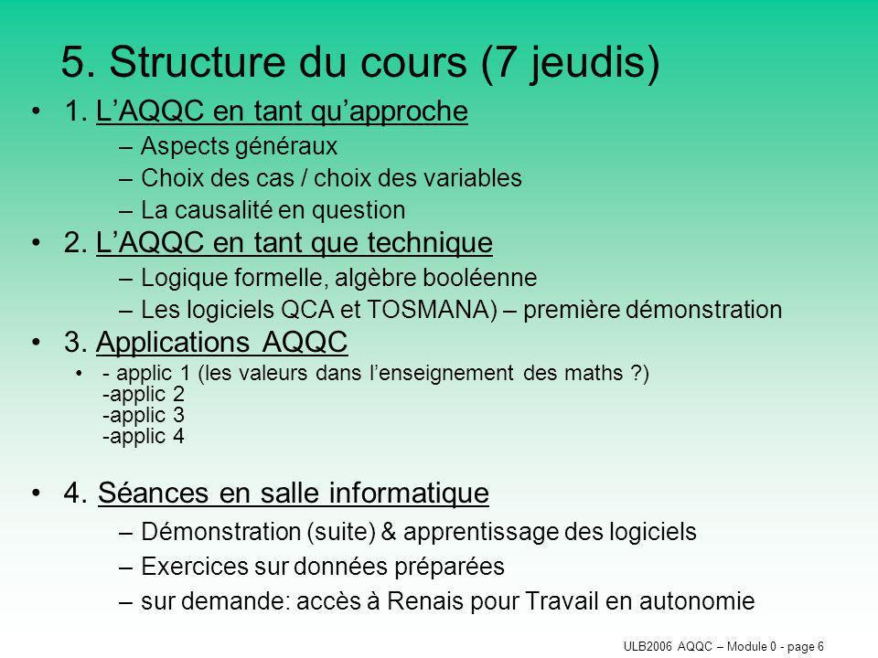 ULB2006 AQQC – Module 0 - page 6 5. Structure du cours (7 jeudis) 1. LAQQC en tant quapproche –Aspects généraux –Choix des cas / choix des variables –