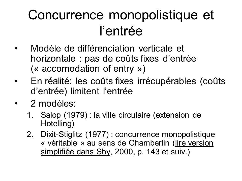 Concurrence monopolistique et lentrée Modèle de différenciation verticale et horizontale : pas de coûts fixes dentrée (« accomodation of entry ») En réalité: les coûts fixes irrécupérables (coûts dentrée) limitent lentrée 2 modèles: 1.Salop (1979) : la ville circulaire (extension de Hotelling) 2.Dixit-Stiglitz (1977) : concurrence monopolistique « véritable » au sens de Chamberlin (lire version simplifiée dans Shy, 2000, p.