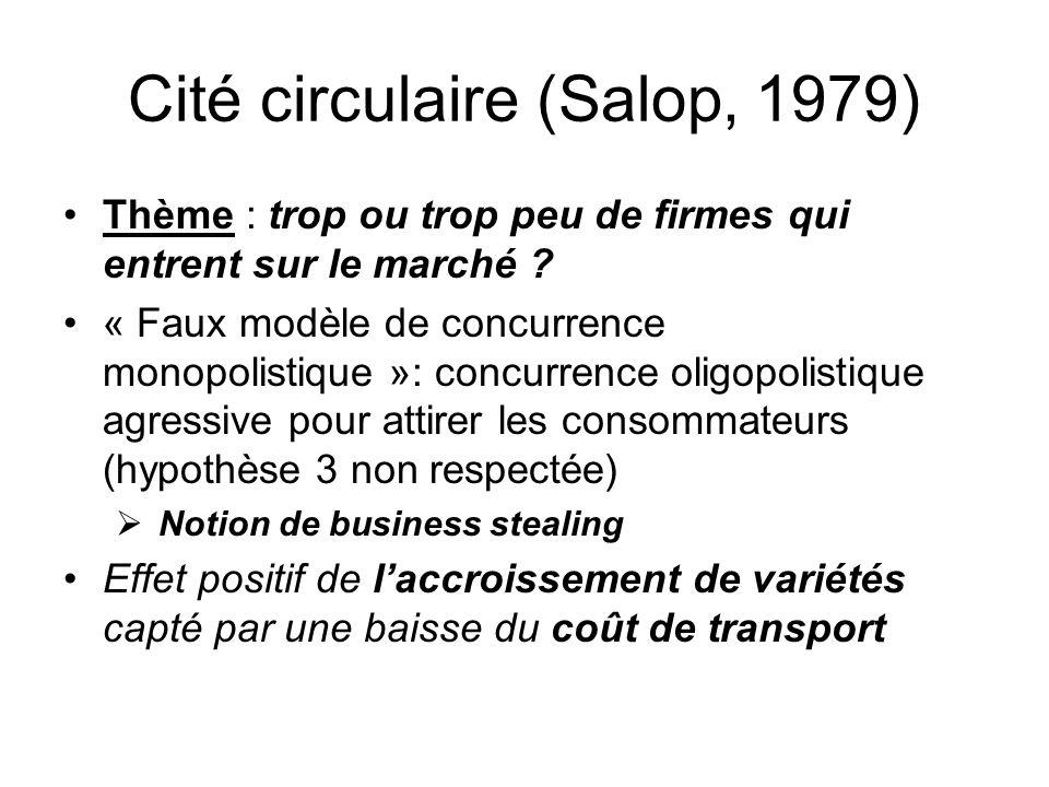 Cité circulaire (Salop, 1979) Thème : trop ou trop peu de firmes qui entrent sur le marché .