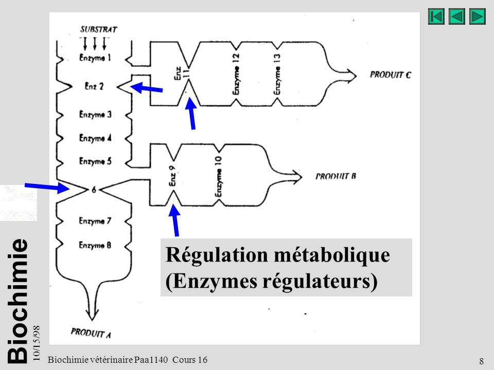Biochimie 10/15/98 9 Biochimie vétérinaire Paa1140 Cours 16 Quantité absolue de l enzyme Contrôle de la synthèse : Induction ( 4 ) Répression ( 5 ) Vitesse de dégradation : Turnover enzymatique ( 3 )