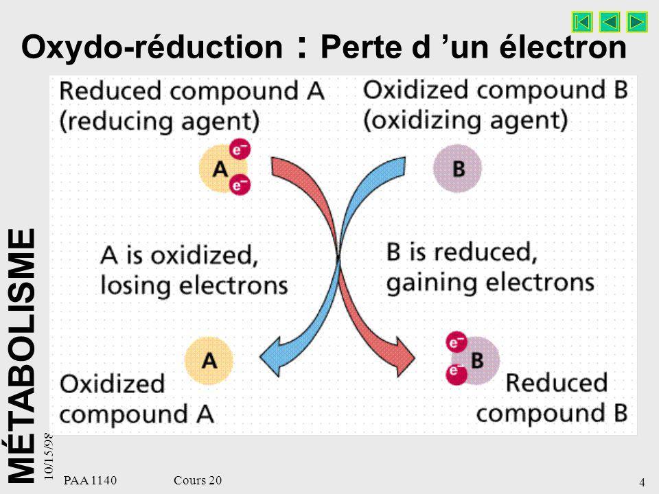 MÉTABOLISME 10/15/98 5 PAA 1140 Cours 20 Oxydo-réduction : Déshydrogénation