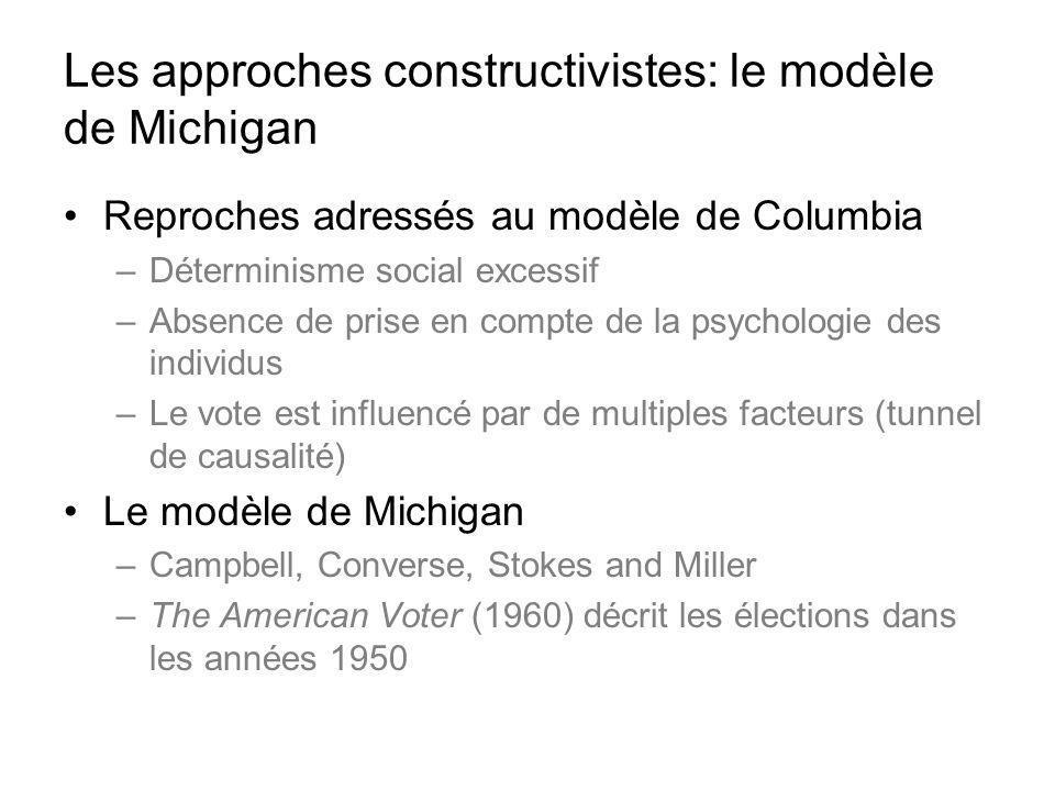 Les approches constructivistes: le modèle de Michigan Reproches adressés au modèle de Columbia –Déterminisme social excessif –Absence de prise en compte de la psychologie des individus –Le vote est influencé par de multiples facteurs (tunnel de causalité) Le modèle de Michigan –Campbell, Converse, Stokes and Miller –The American Voter (1960) décrit les élections dans les années 1950