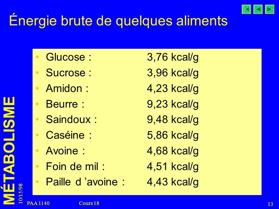 MÉTABOLISME 10/15/98 13 PAA 1140 Cours 18 Énergie brute de quelques aliments Glucose :3,76 kcal/g Sucrose :3,96 kcal/g Amidon :4,23 kcal/g Beurre :9,2