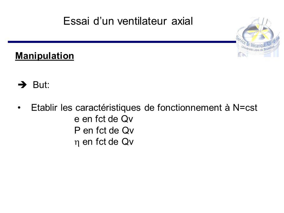 Essai dun ventilateur axial Manipulation But: Etablir les caractéristiques de fonctionnement à N=cst e en fct de Qv P en fct de Qv en fct de Qv