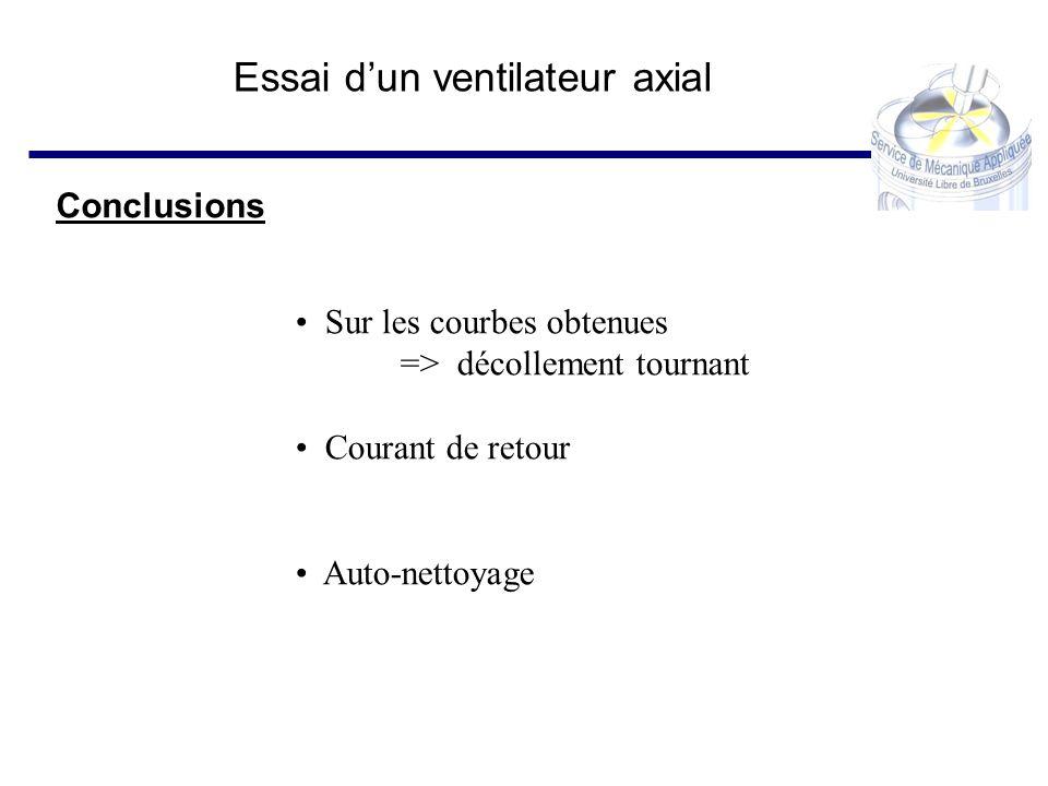 Essai dun ventilateur axial Conclusions Sur les courbes obtenues => décollement tournant Courant de retour Auto-nettoyage