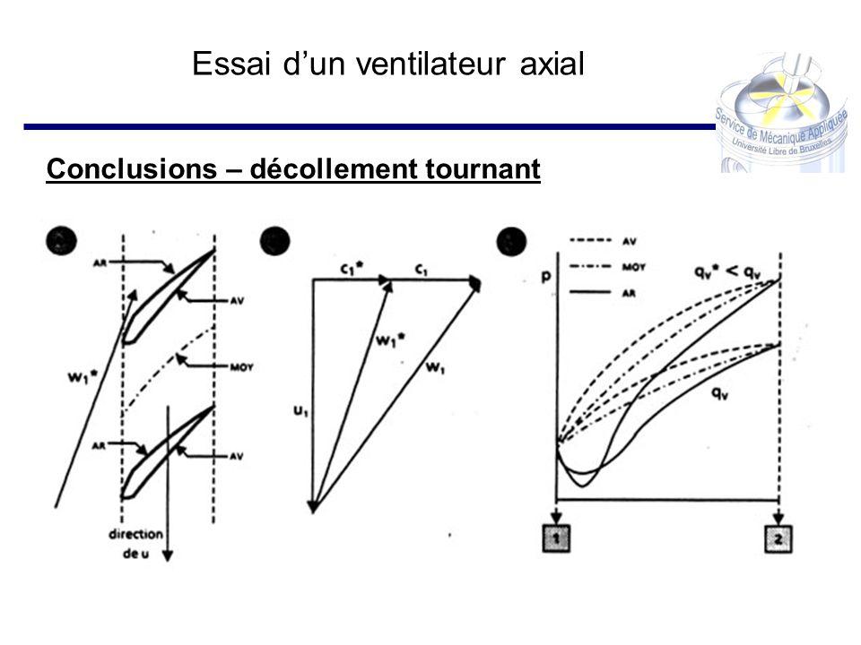 Essai dun ventilateur axial Conclusions – décollement tournant