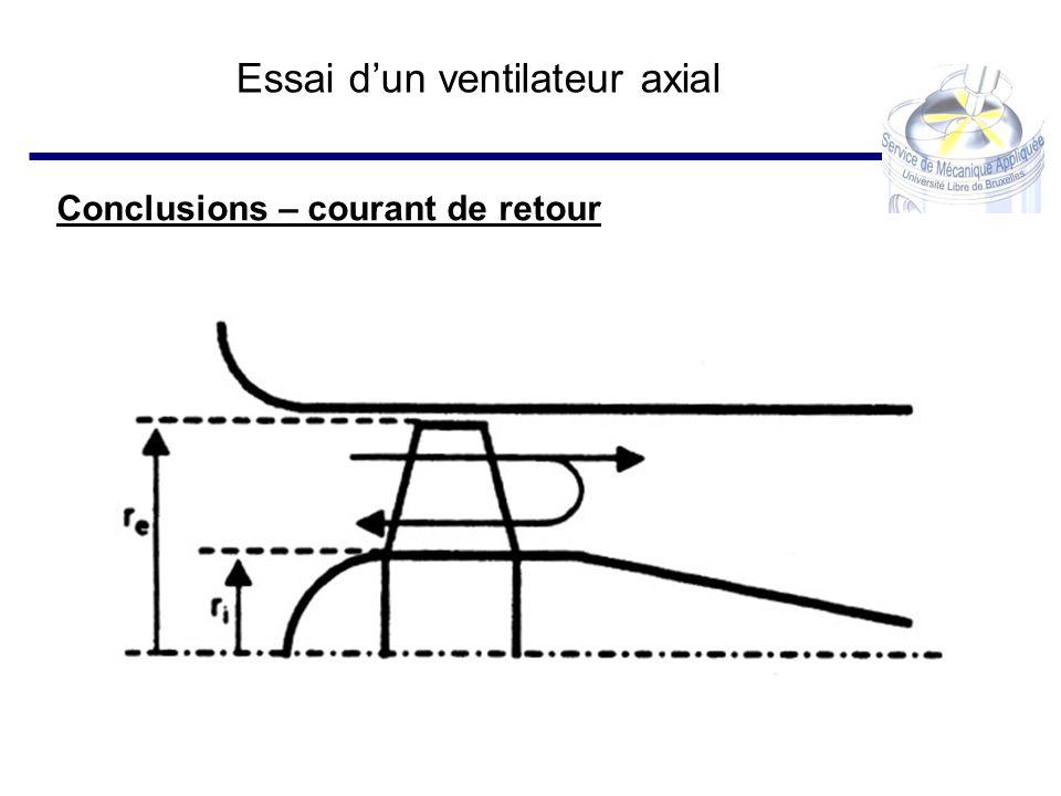 Essai dun ventilateur axial Conclusions – courant de retour