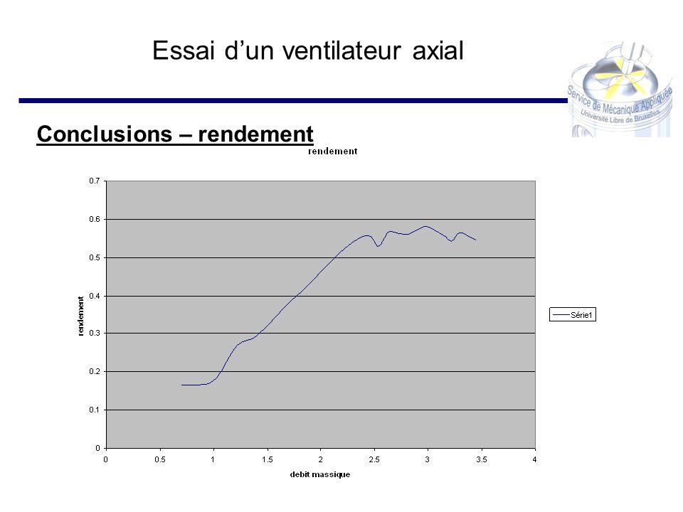 Essai dun ventilateur axial Conclusions – rendement