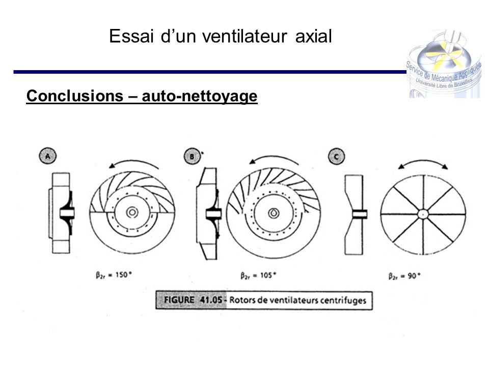 Essai dun ventilateur axial Conclusions – auto-nettoyage
