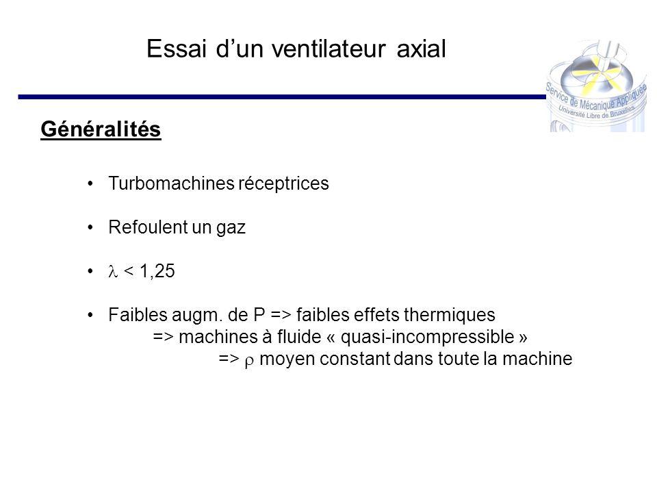 Turbomachines réceptrices Refoulent un gaz < 1,25 Faibles augm. de P => faibles effets thermiques => machines à fluide « quasi-incompressible » => moy