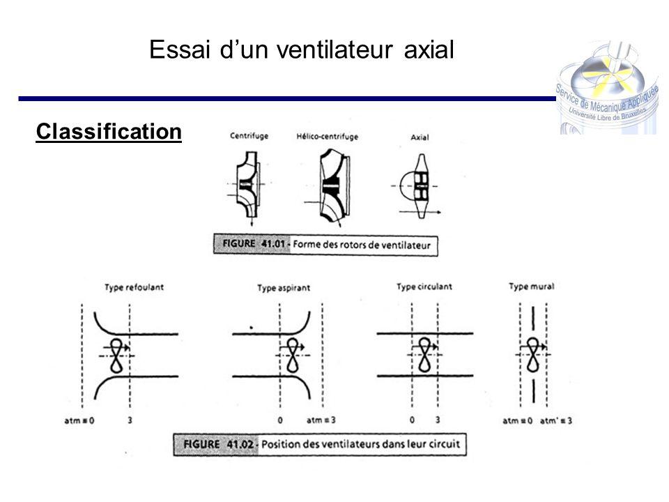 Classification Essai dun ventilateur axial