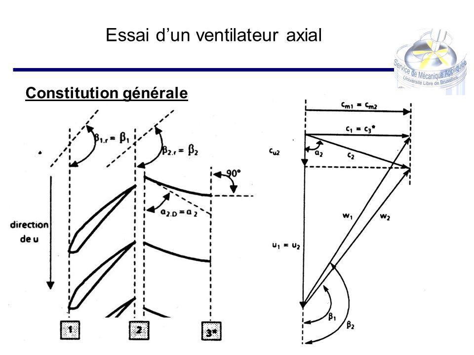 Essai dun ventilateur axial Constitution générale