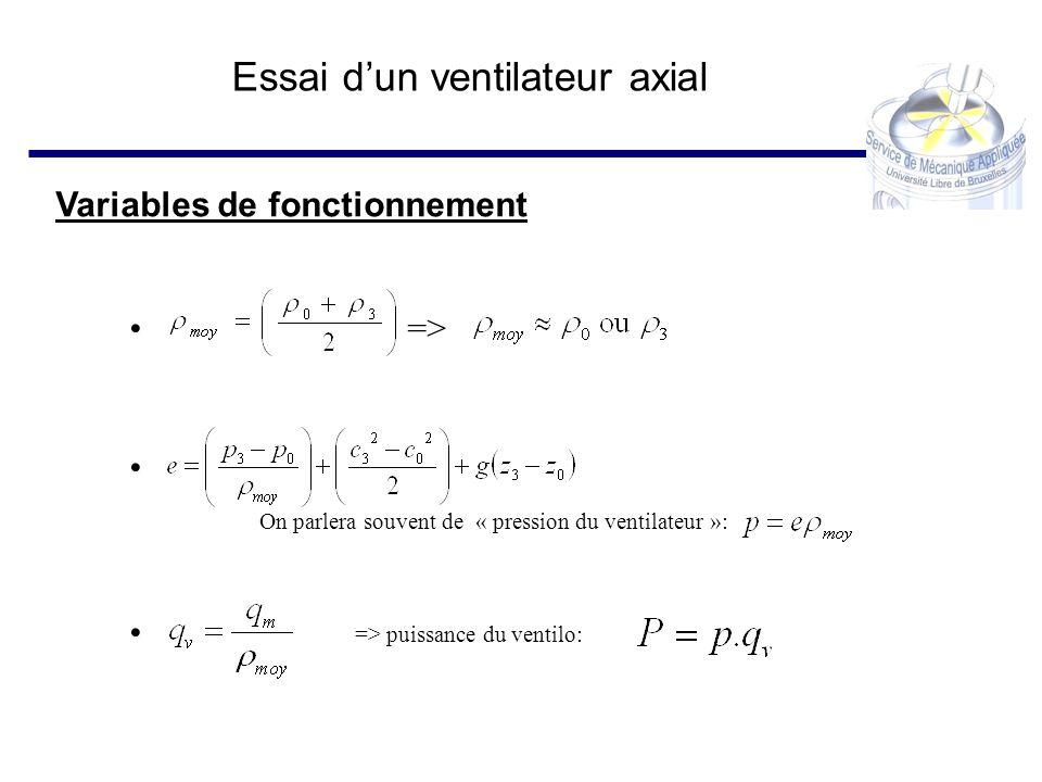 Essai dun ventilateur axial => On parlera souvent de « pression du ventilateur »: => puissance du ventilo: Variables de fonctionnement
