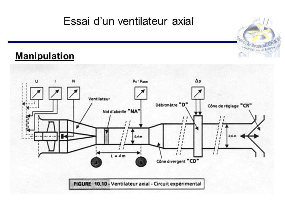 Essai dun ventilateur axial Manipulation