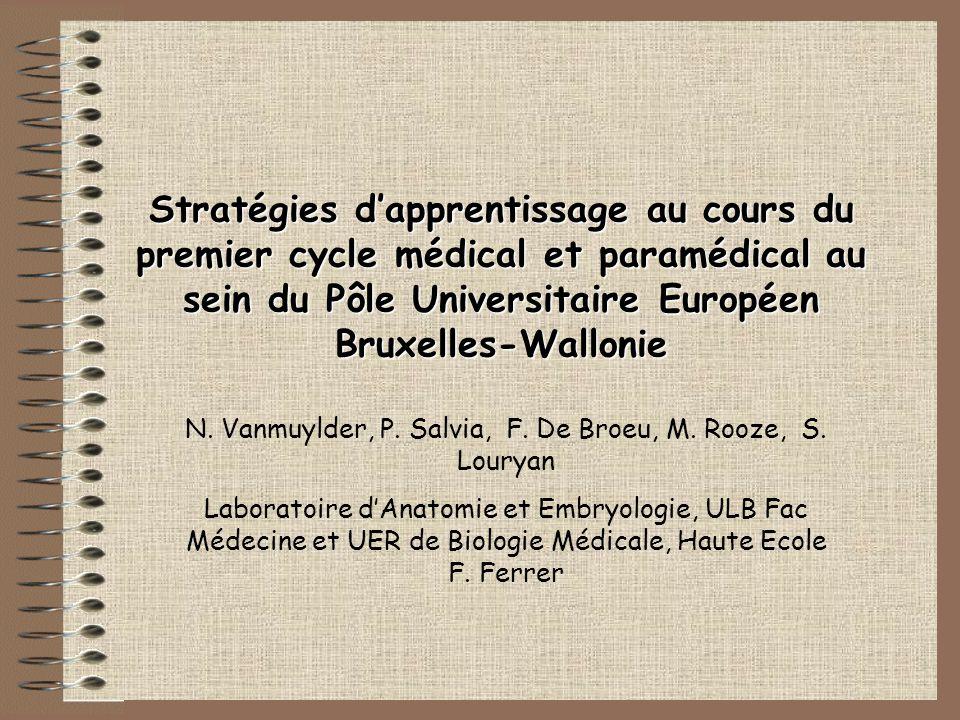 Université Libre de Bruxelles (ULB) Faculté de Médecine Faculté de Médecine Doctorat en médecine (7 années + spécialités) Licence en sciences dentaires (5 ans + spécialités) Licence en sciences biomédicales (4 ans)* Candidature en sciences vétérinaires Licence en Kinésithérapie (4ans)* Ecole dInfirmier(ère)s et Accoucheuses annexée à l ULB (3 ou 4 ans) Graduat en Ergo- -thérapie (3 ans) Graduat en Podologie (3 ans) Haute Ecole Ilya Prigogine Catégorie Paramédicale Graduat en Biologie médicale (3ans) Ecole dInfirmier(ère)s et Accoucheuses (3 ou 4 ans) Haute Ecole Francisco Ferrer Catégorie Paramédicale ULB Institut Supérieur d Education Physique et de Kinésithérapie Licence en Kinésithérapie et réadaptation (4ans)* Licence en Education physique (4ans)* ULB - Ecole de santé publique ULB Institut de Pharmacie Pôle Universitaire Européen Bruxelles Wallonie Le pôle universitaire européen de Bruxelles Wallonie rassemble l Université libre de Bruxelles et cinq Hautes Ecoles.