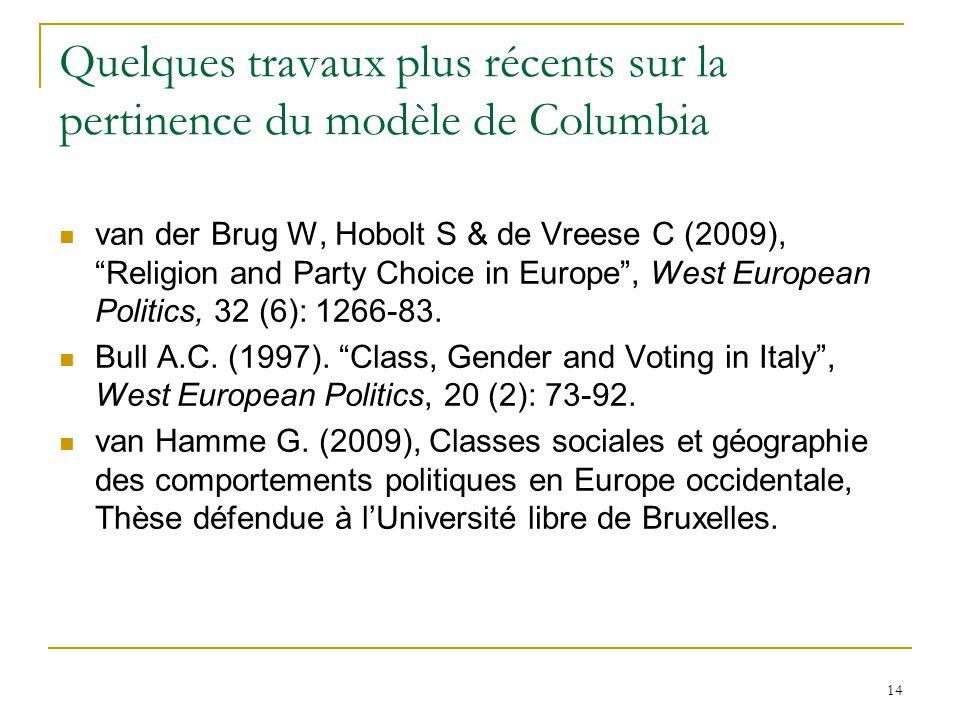 Quelques travaux plus récents sur la pertinence du modèle de Columbia van der Brug W, Hobolt S & de Vreese C (2009), Religion and Party Choice in Euro
