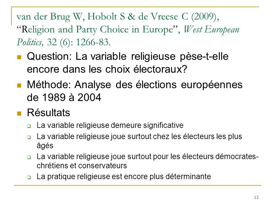 van der Brug W, Hobolt S & de Vreese C (2009), Religion and Party Choice in Europe, West European Politics, 32 (6): 1266-83. Question: La variable rel