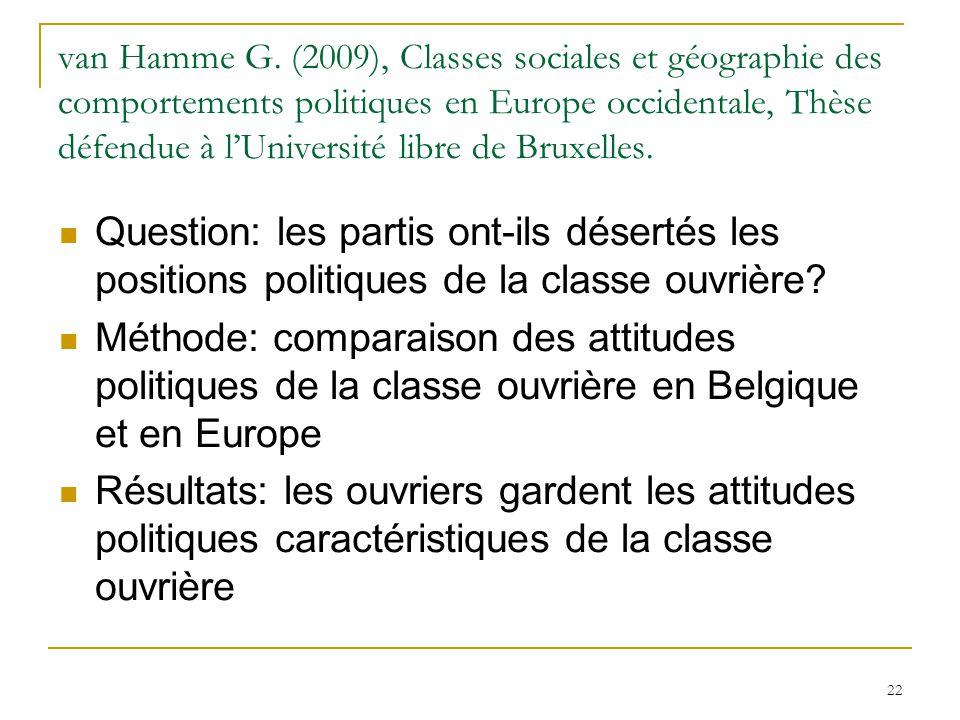 van Hamme G. (2009), Classes sociales et géographie des comportements politiques en Europe occidentale, Thèse défendue à lUniversité libre de Bruxelle