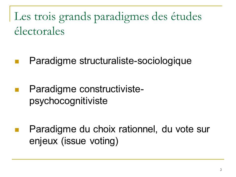 3 Les trois grands paradigmes des études électorales Paradigme structuraliste-sociologique Paradigme constructiviste- psychocognitiviste Paradigme du