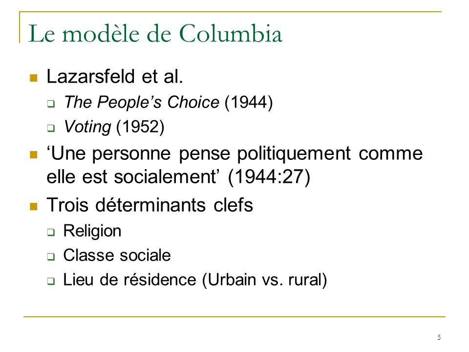 Le modèle de Columbia Lazarsfeld et al. The Peoples Choice (1944) Voting (1952) Une personne pense politiquement comme elle est socialement (1944:27)