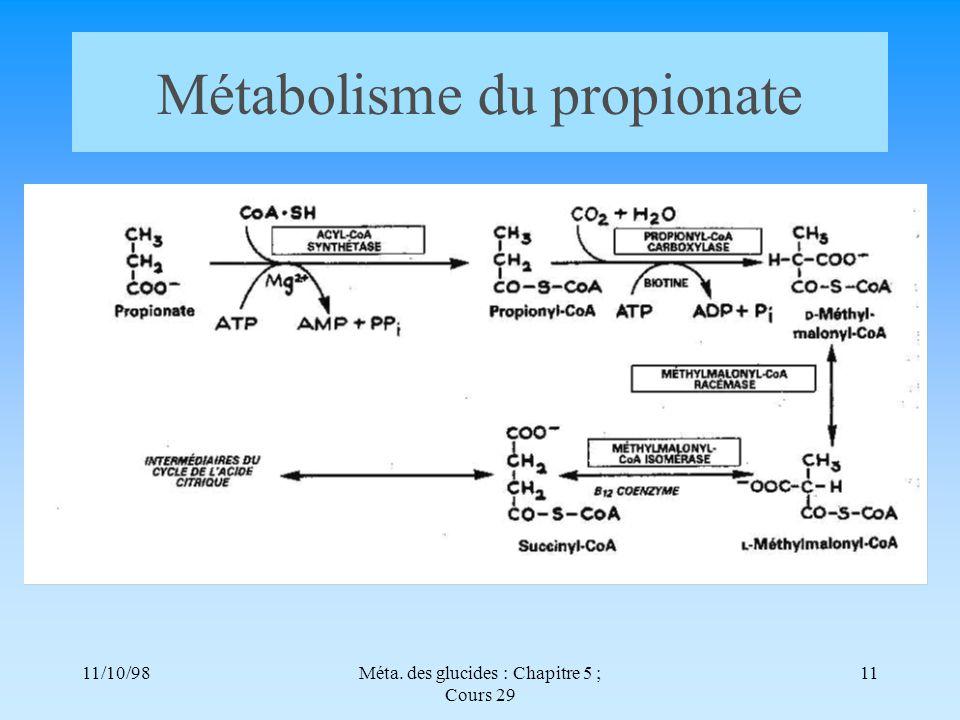 11/10/9811Méta. des glucides : Chapitre 5 ; Cours 29 Métabolisme du propionate