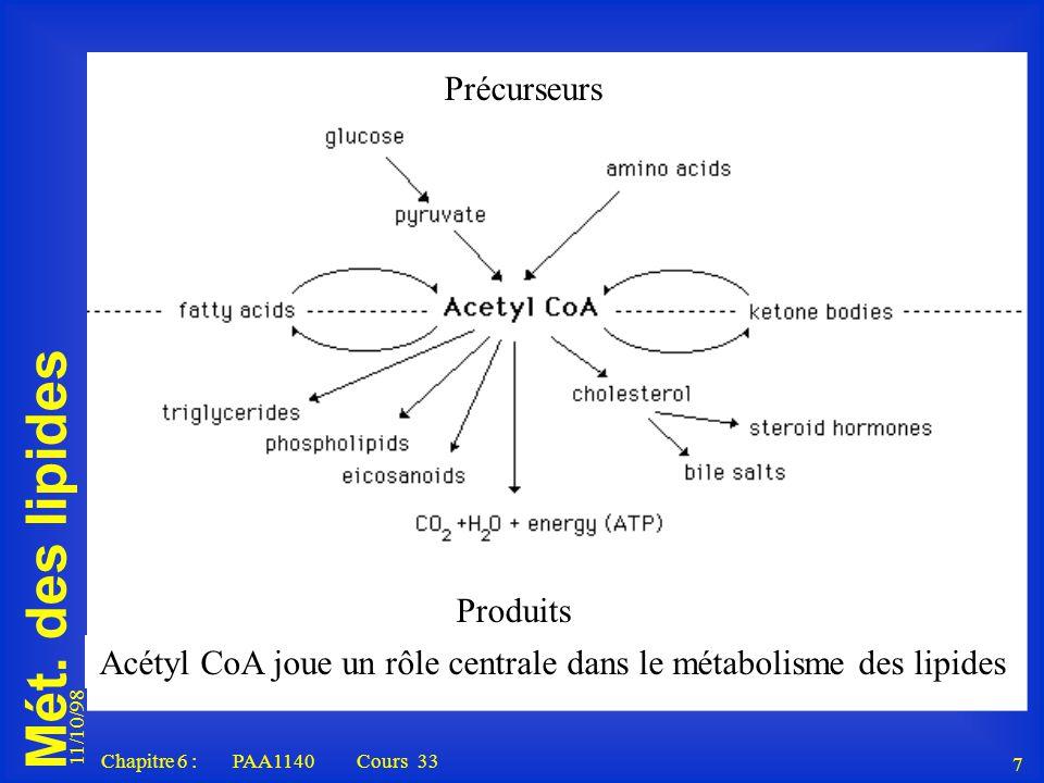 Mét. des lipides 11/10/98 7 Chapitre 6 : PAA1140 Cours 33 Acétyl CoA joue un rôle centrale dans le métabolisme des lipides Précurseurs Produits