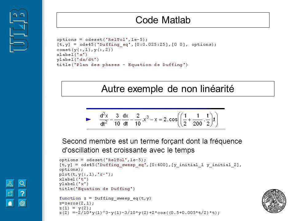 Code Matlab Autre exemple de non linéarité Second membre est un terme forçant dont la fréquence d'oscillation est croissante avec le temps