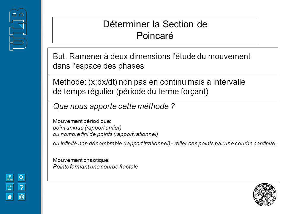 Déterminer la Section de Poincaré But: Ramener à deux dimensions l'étude du mouvement dans l'espace des phases Methode: (x;dx/dt) non pas en continu m
