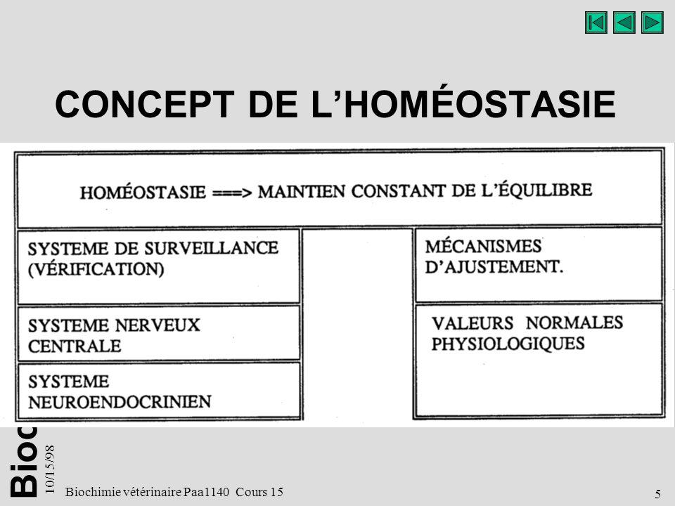 Biochimie 10/15/98 5 Biochimie vétérinaire Paa1140 Cours 15 CONCEPT DE LHOMÉOSTASIE