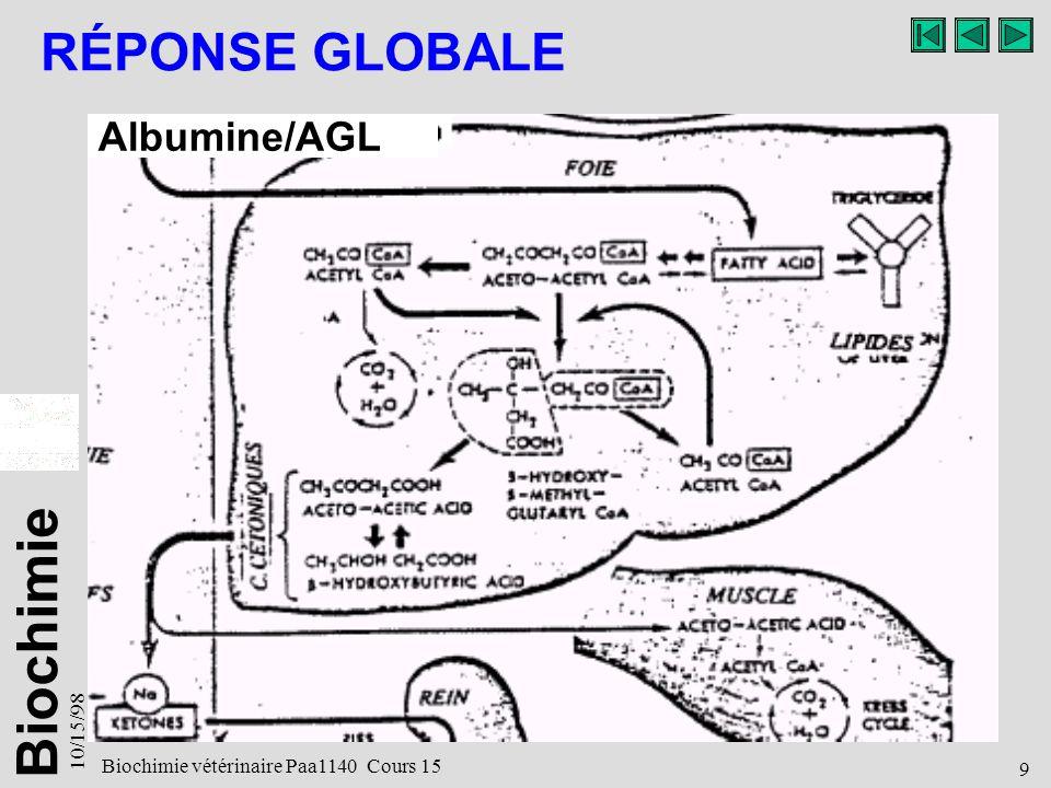 Biochimie 10/15/98 9 Biochimie vétérinaire Paa1140 Cours 15 RÉPONSE GLOBALE Albumine/AGL