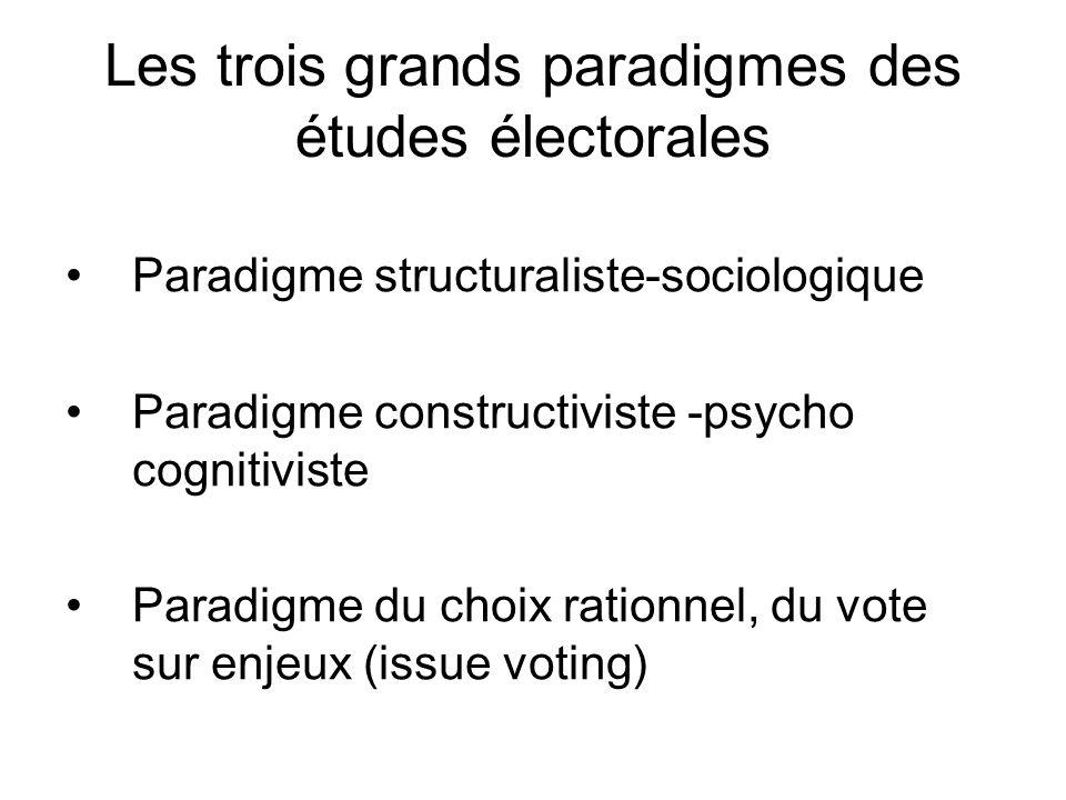 Les trois grands paradigmes des études électorales Paradigme structuraliste-sociologique Paradigme constructiviste -psycho cognitiviste Paradigme du c
