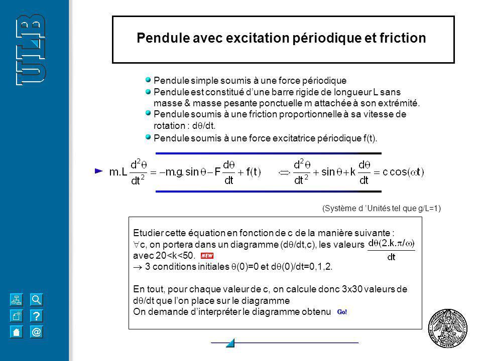 Pendule avec excitation périodique et friction Pendule simple soumis à une force périodique Pendule est constitué dune barre rigide de longueur L sans