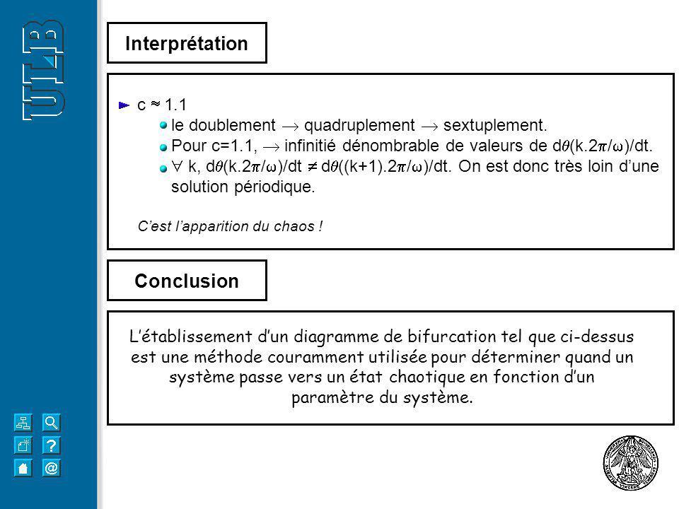 Interprétation c 1.1 le doublement quadruplement sextuplement. Pour c=1.1, infinitié dénombrable de valeurs de d (k.2 / )/dt. k, d (k.2 / )/dt d ((k+1