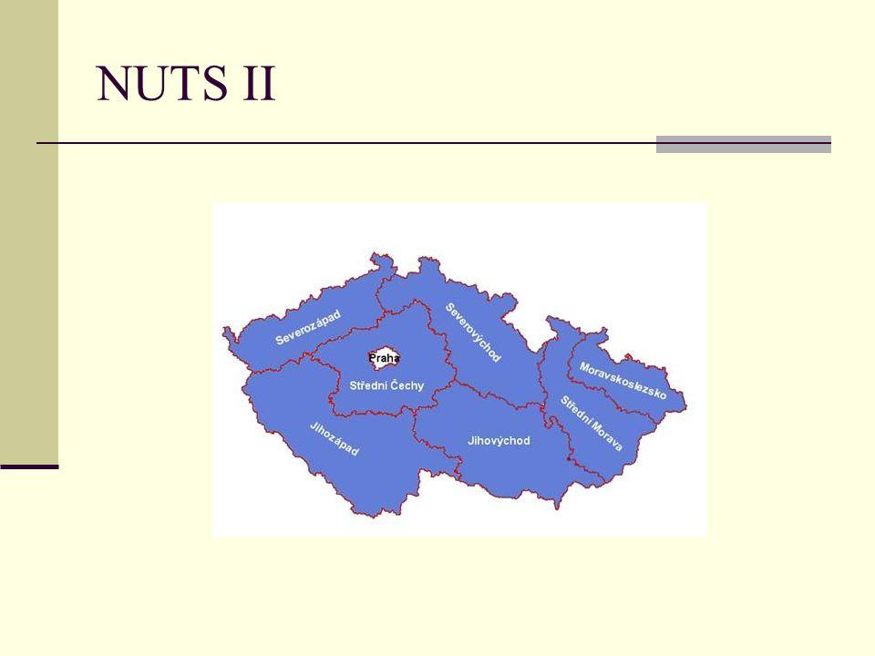 NUTS II