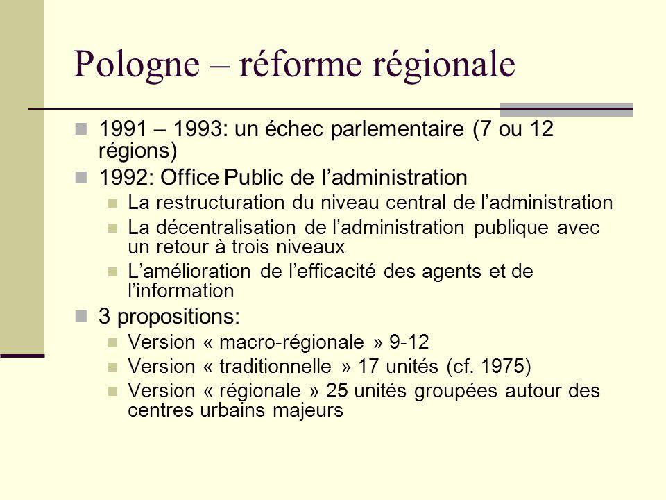 Pologne – réforme régionale 1991 – 1993: un échec parlementaire (7 ou 12 régions) 1992: Office Public de ladministration La restructuration du niveau central de ladministration La décentralisation de ladministration publique avec un retour à trois niveaux Lamélioration de lefficacité des agents et de linformation 3 propositions: Version « macro-régionale » 9-12 Version « traditionnelle » 17 unités (cf.