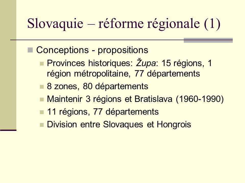 Slovaquie – réforme régionale (1) Conceptions - propositions Provinces historiques: Župa: 15 régions, 1 région métropolitaine, 77 départements 8 zones, 80 départements Maintenir 3 régions et Bratislava (1960-1990) 11 régions, 77 départements Division entre Slovaques et Hongrois