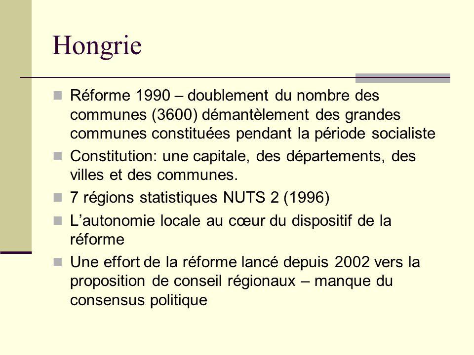 Hongrie Réforme 1990 – doublement du nombre des communes (3600) démantèlement des grandes communes constituées pendant la période socialiste Constitution: une capitale, des départements, des villes et des communes.