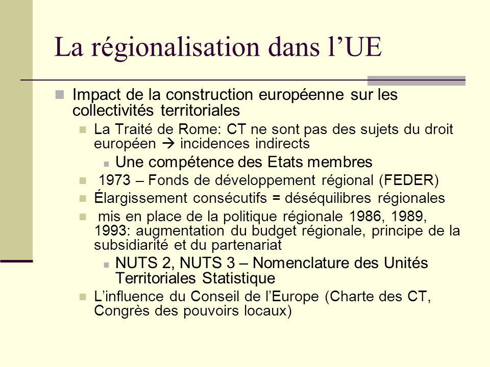 La régionalisation dans lUE Impact de la construction européenne sur les collectivités territoriales La Traité de Rome: CT ne sont pas des sujets du droit européen incidences indirects Une compétence des Etats membres 1973 – Fonds de développement régional (FEDER) Élargissement consécutifs = déséquilibres régionales mis en place de la politique régionale 1986, 1989, 1993: augmentation du budget régionale, principe de la subsidiarité et du partenariat NUTS 2, NUTS 3 – Nomenclature des Unités Territoriales Statistique Linfluence du Conseil de lEurope (Charte des CT, Congrès des pouvoirs locaux)