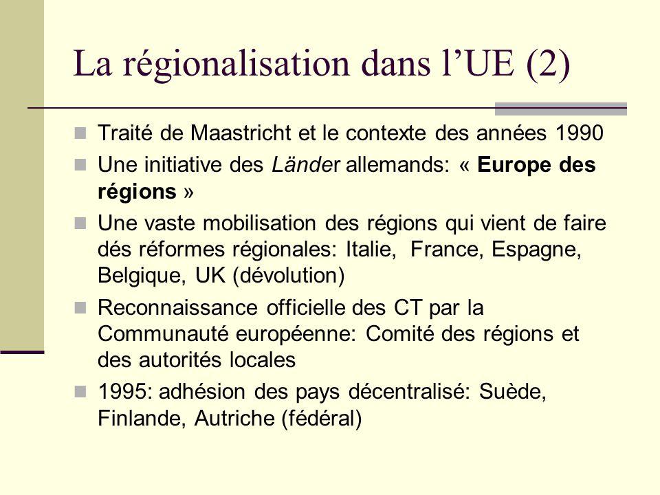 Lenjeux de la régionalisation dans le V4 Une transformation politique, économique, sociale La « Transition »: un processus téléologique vers où.