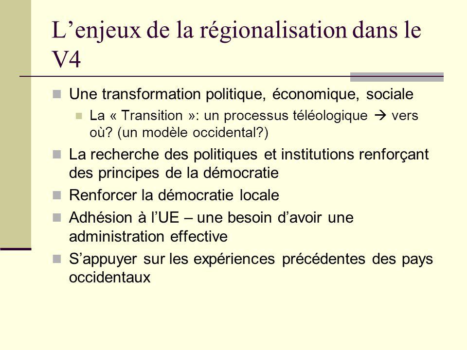 Conclusion Les processus de la régionalisation dans chaque pays nont pas approuvé quil y ait limpact direct de lUnion européenne.