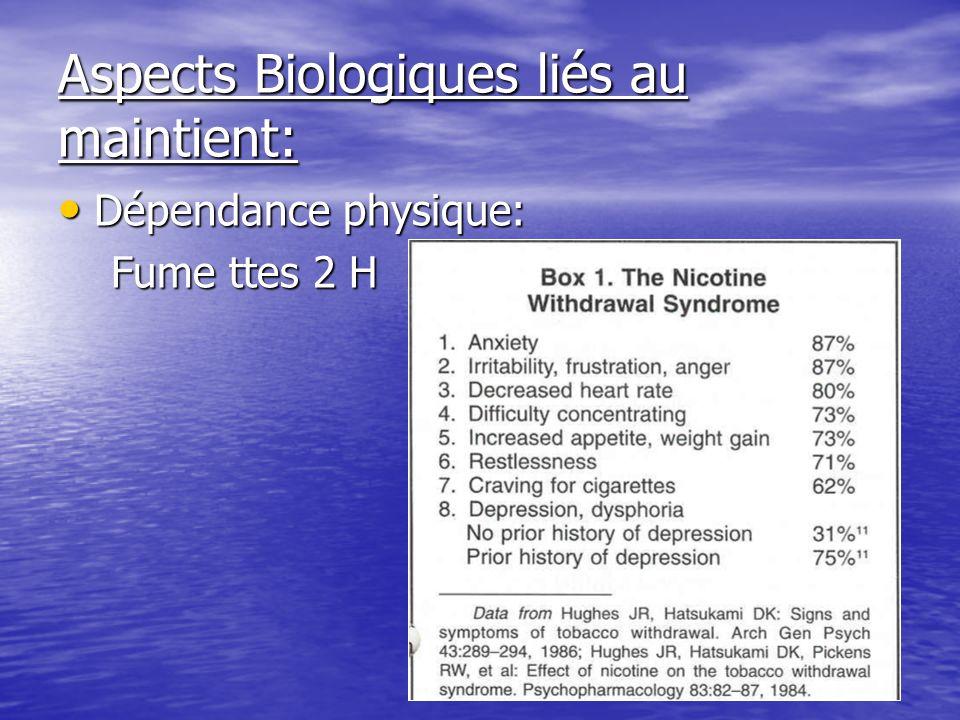 Aspects Biologiques liés au maintient: Dépendance physique: Dépendance physique: Fume ttes 2 H Fume ttes 2 H