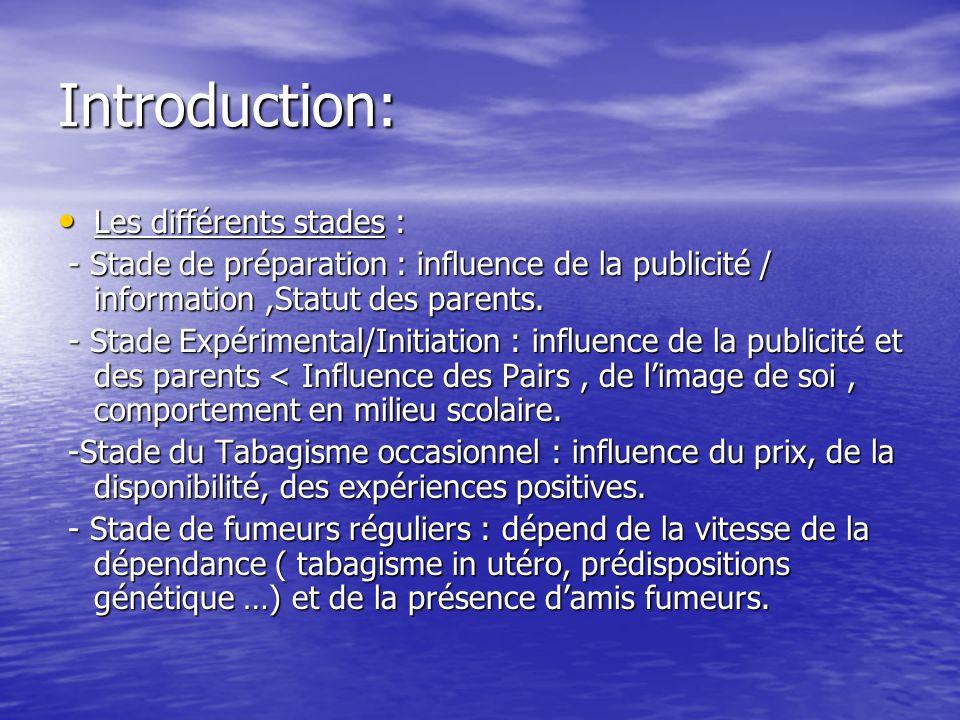 Introduction: Les différents stades : Les différents stades : - Stade de préparation : influence de la publicité / information,Statut des parents.