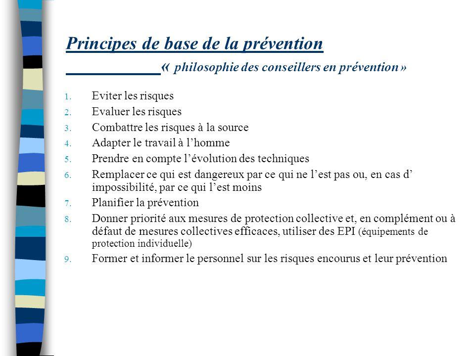 Principes de base de la prévention « philosophie des conseillers en prévention » 1.