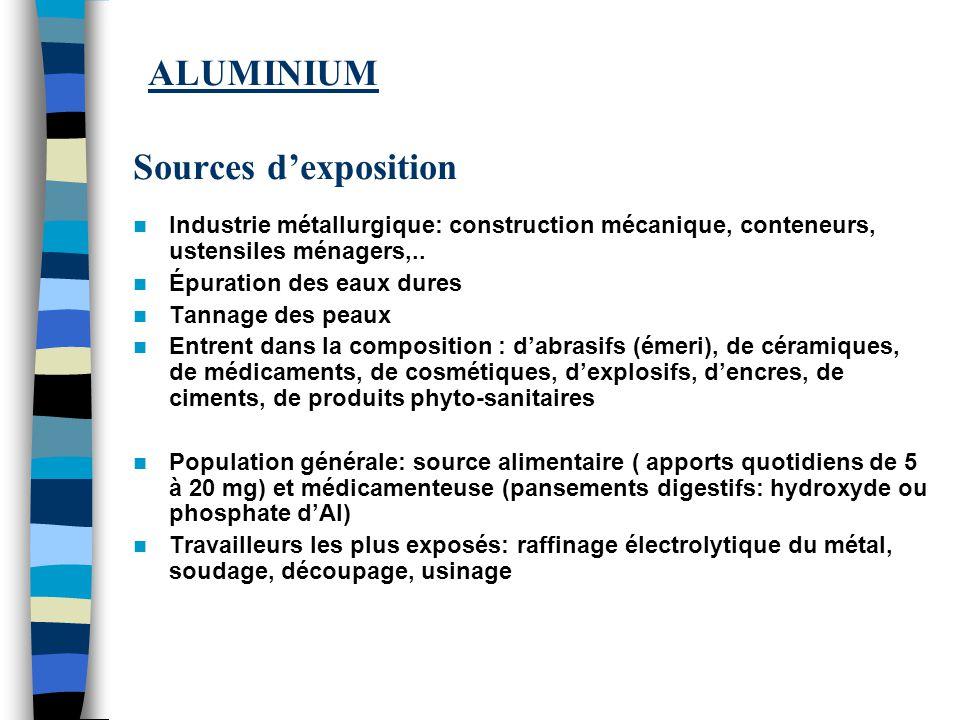ALUMINIUM Sources dexposition Industrie métallurgique: construction mécanique, conteneurs, ustensiles ménagers,..