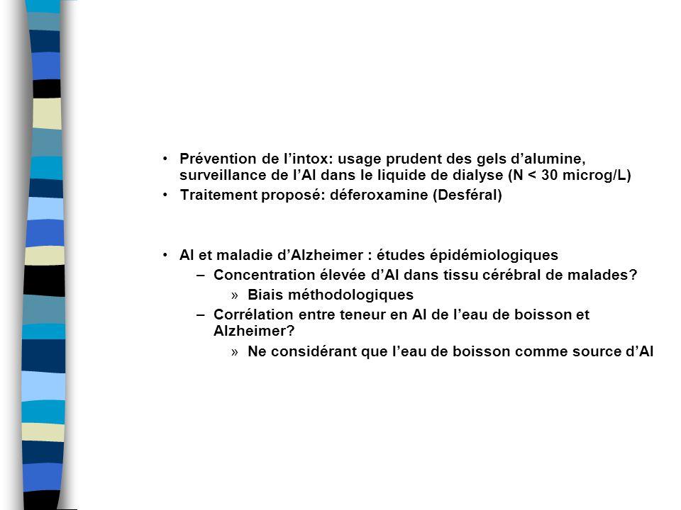Prévention de lintox: usage prudent des gels dalumine, surveillance de lAl dans le liquide de dialyse (N < 30 microg/L) Traitement proposé: déferoxamine (Desféral) Al et maladie dAlzheimer : études épidémiologiques –Concentration élevée dAl dans tissu cérébral de malades.