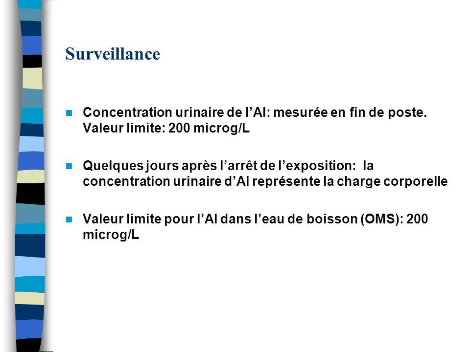 Surveillance Concentration urinaire de lAl: mesurée en fin de poste.