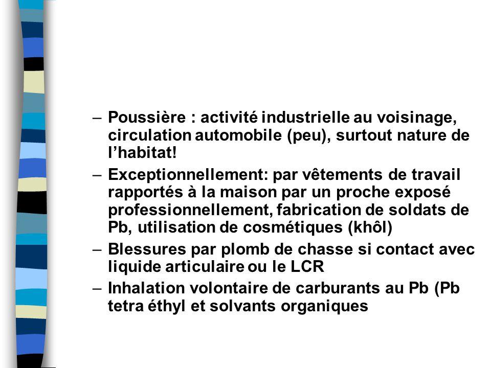 –Poussière : activité industrielle au voisinage, circulation automobile (peu), surtout nature de lhabitat.