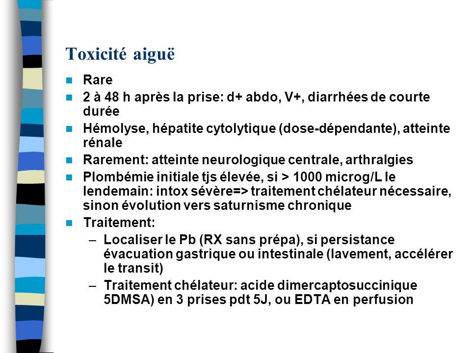 Toxicité aiguë Rare 2 à 48 h après la prise: d+ abdo, V+, diarrhées de courte durée Hémolyse, hépatite cytolytique (dose-dépendante), atteinte rénale Rarement: atteinte neurologique centrale, arthralgies Plombémie initiale tjs élevée, si > 1000 microg/L le lendemain: intox sévère=> traitement chélateur nécessaire, sinon évolution vers saturnisme chronique Traitement: –Localiser le Pb (RX sans prépa), si persistance évacuation gastrique ou intestinale (lavement, accélérer le transit) –Traitement chélateur: acide dimercaptosuccinique 5DMSA) en 3 prises pdt 5J, ou EDTA en perfusion